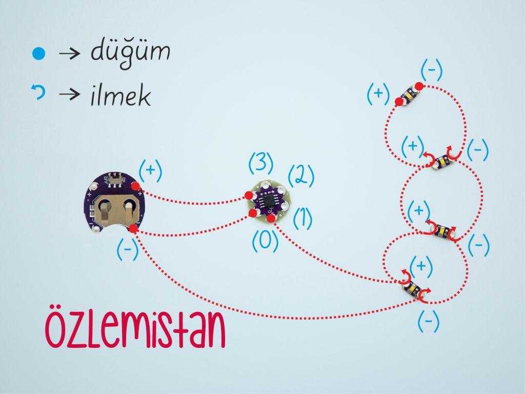 Resim 5. LilyTwinkle genel bağlantı şeması